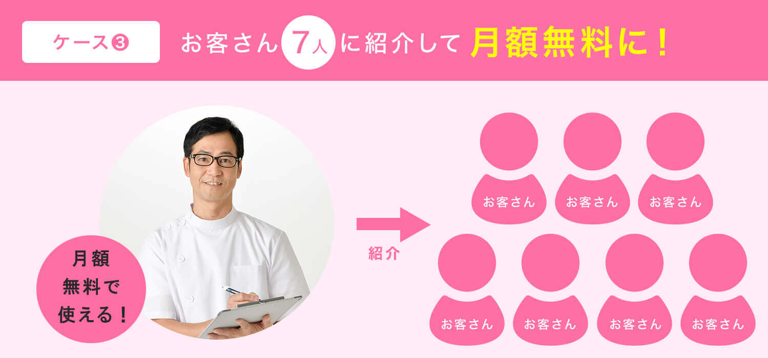 リタライフ レンタル キャンペーンで利用料が無料に?!